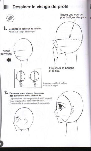 Dessiner des visages mangas