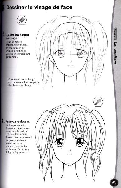 Comment dessiner des mangas cheveux - Comment dessiner une tresse ...