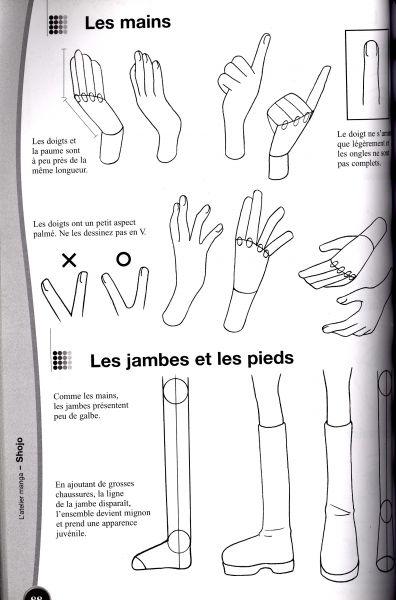 Comment dessiner des mangas main et pied - Dessiner un manga ...