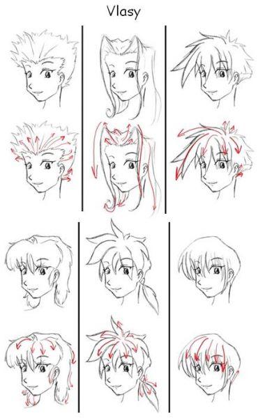 Apprendre a dessiner les manga - Manga dessiner ...